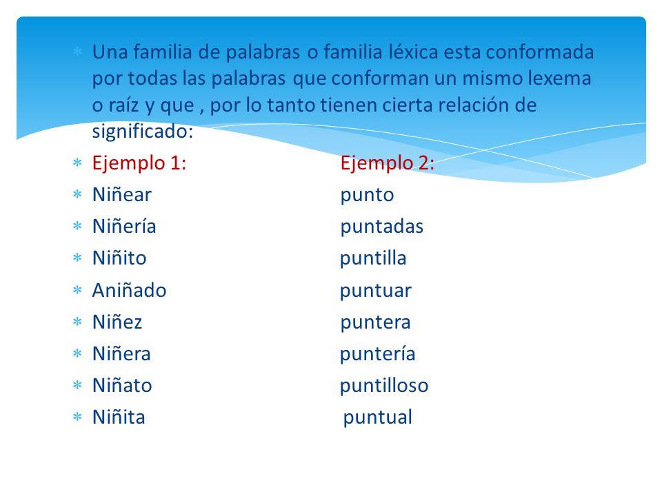 Una familia de palabras o familia léxica esta conformada por todas las palabras que conforman un mismo lexema o raíz y que, por lo tanto tienen cierta