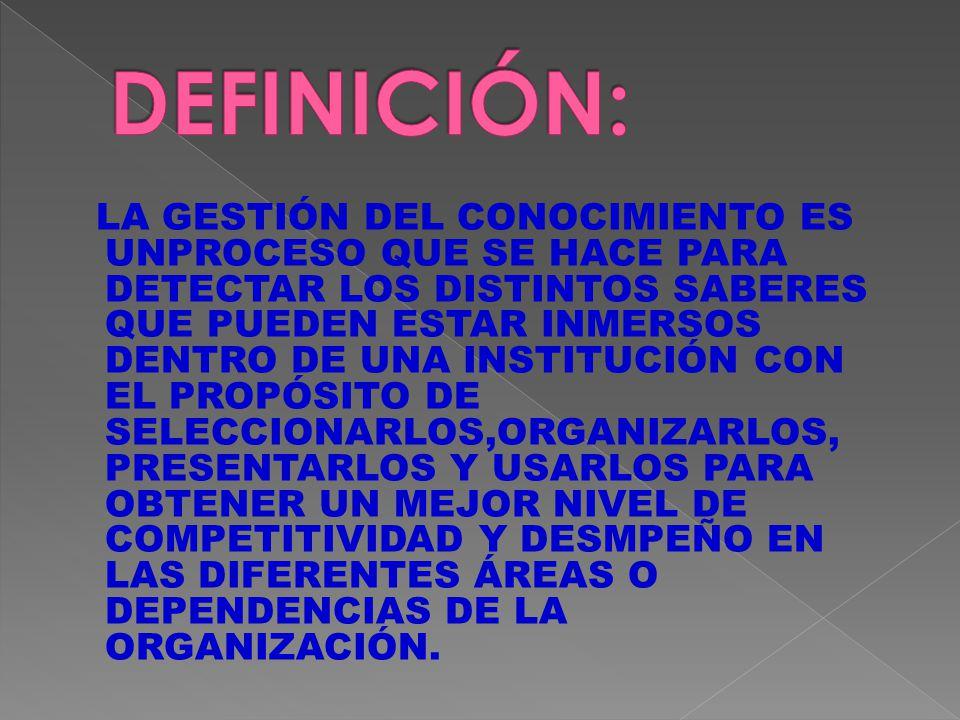 LA GESTIÓN DEL CONOCIMIENTO ES UNPROCESO QUE SE HACE PARA DETECTAR LOS DISTINTOS SABERES QUE PUEDEN ESTAR INMERSOS DENTRO DE UNA INSTITUCIÓN CON EL PROPÓSITO DE SELECCIONARLOS,ORGANIZARLOS, PRESENTARLOS Y USARLOS PARA OBTENER UN MEJOR NIVEL DE COMPETITIVIDAD Y DESMPEÑO EN LAS DIFERENTES ÁREAS O DEPENDENCIAS DE LA ORGANIZACIÓN.