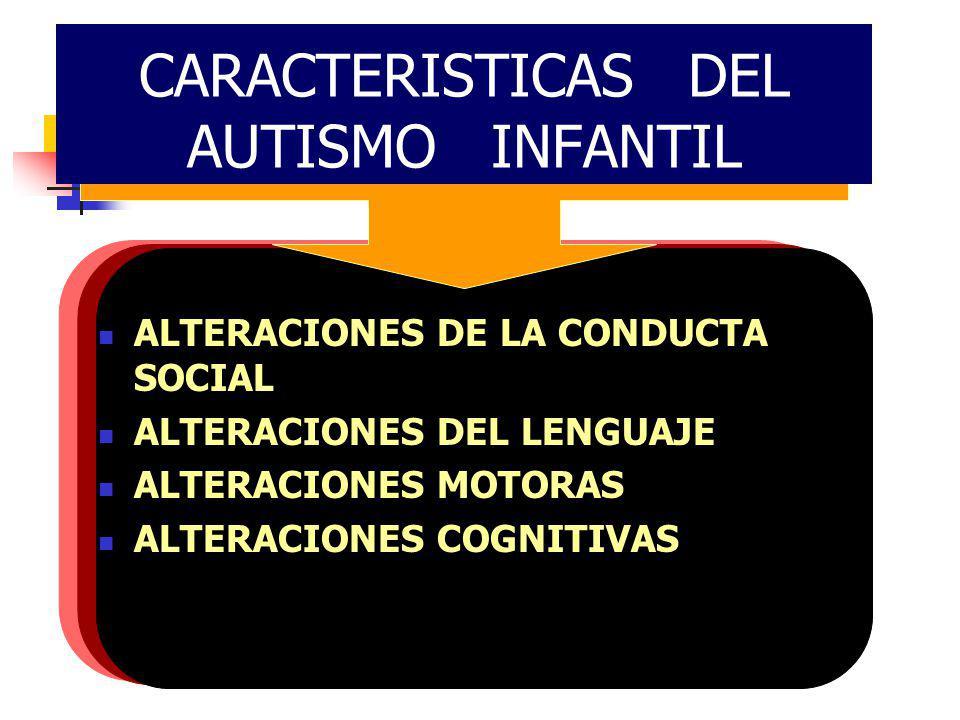 CARACTERISTICAS DEL AUTISMO INFANTIL ALTERACIONES DE LA CONDUCTA SOCIAL ALTERACIONES DEL LENGUAJE ALTERACIONES MOTORAS ALTERACIONES COGNITIVAS