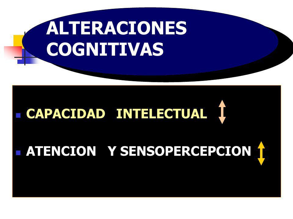 CAPACIDAD INTELECTUAL ATENCION Y SENSOPERCEPCION