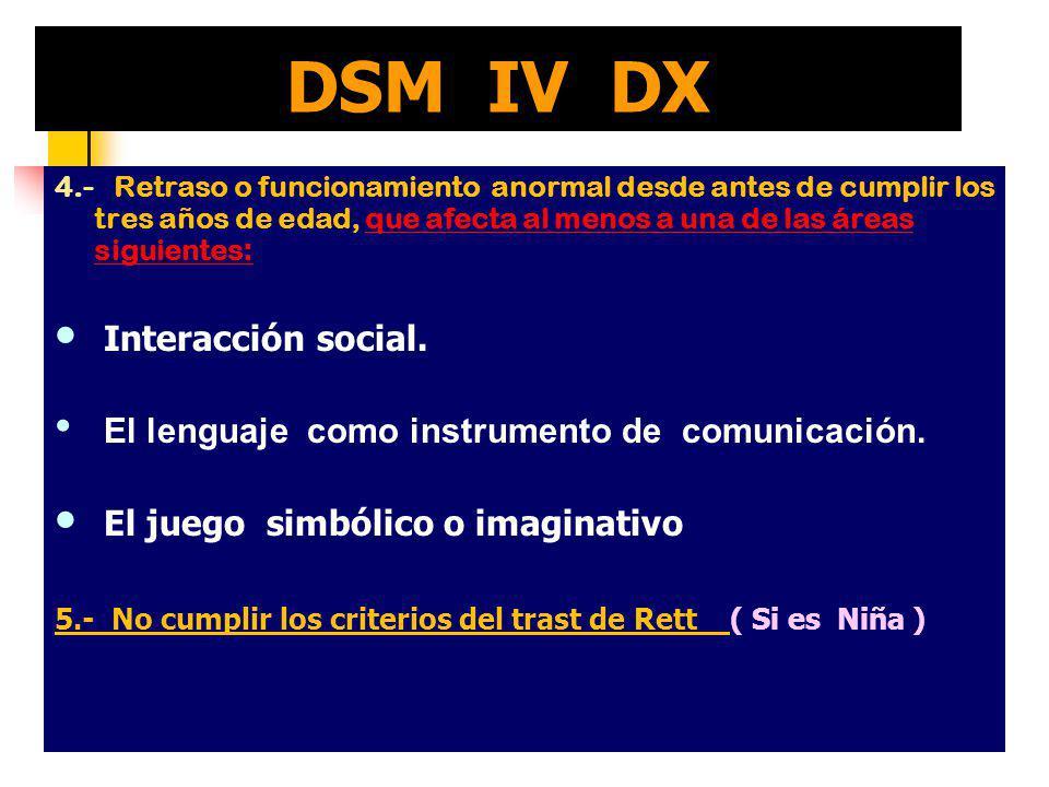 DSM IV DX 4.- Retraso o funcionamiento anormal desde antes de cumplir los tres años de edad, que afecta al menos a una de las áreas siguientes : Inter