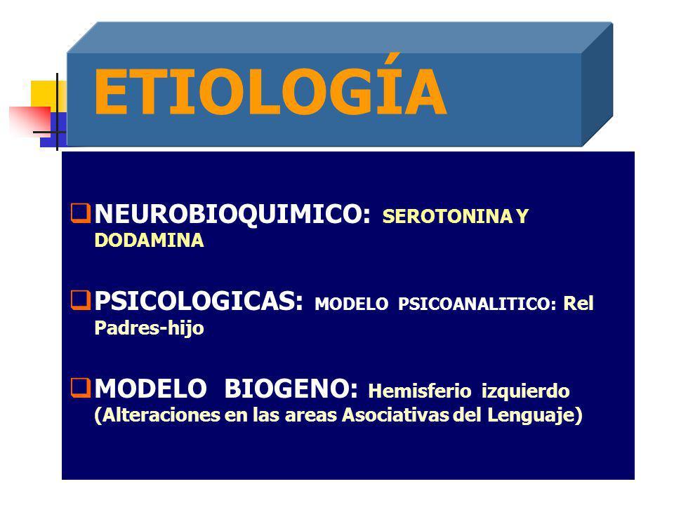 ETIOLOGÍA NEUROBIOQUIMICO: SEROTONINA Y DODAMINA PSICOLOGICAS: MODELO PSICOANALITICO: Rel Padres-hijo MODELO BIOGENO: Hemisferio izquierdo (Alteracion