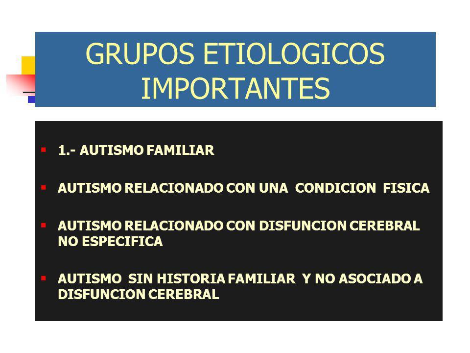 GRUPOS ETIOLOGICOS IMPORTANTES 1.- AUTISMO FAMILIAR AUTISMO RELACIONADO CON UNA CONDICION FISICA AUTISMO RELACIONADO CON DISFUNCION CEREBRAL NO ESPECI