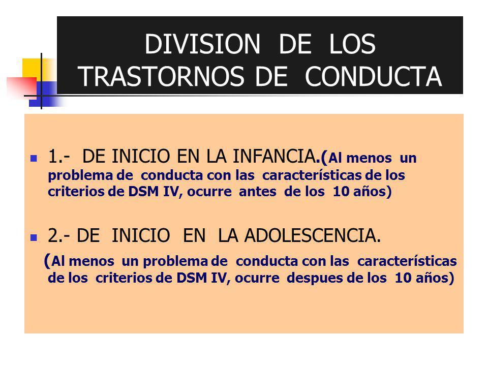 DIVISION DE LOS TRASTORNOS DE CONDUCTA 1.- DE INICIO EN LA INFANCIA.( Al menos un problema de conducta con las características de los criterios de DSM