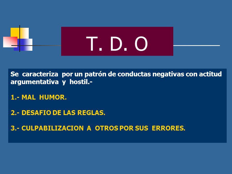 T. D. O Se caracteriza por un patrón de conductas negativas con actitud argumentativa y hostil.- 1.- MAL HUMOR. 2.- DESAFIO DE LAS REGLAS. 3.- CULPABI