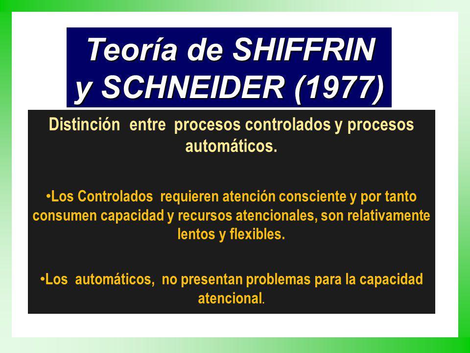 Teoría de SHIFFRIN y SCHNEIDER (1977) Distinción entre procesos controlados y procesos automáticos. Los Controlados requieren atención consciente y po