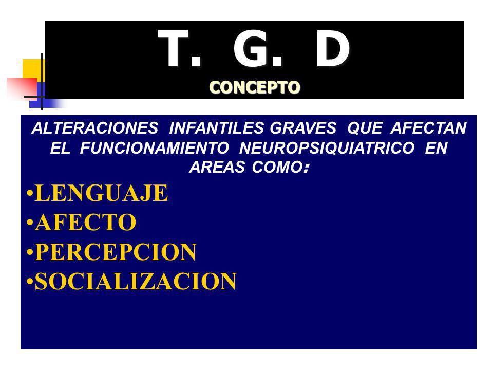 T. G. D CONCEPTO ALTERACIONES INFANTILES GRAVES QUE AFECTAN EL FUNCIONAMIENTO NEUROPSIQUIATRICO EN AREAS COMO : LENGUAJE AFECTO PERCEPCION SOCIALIZACI