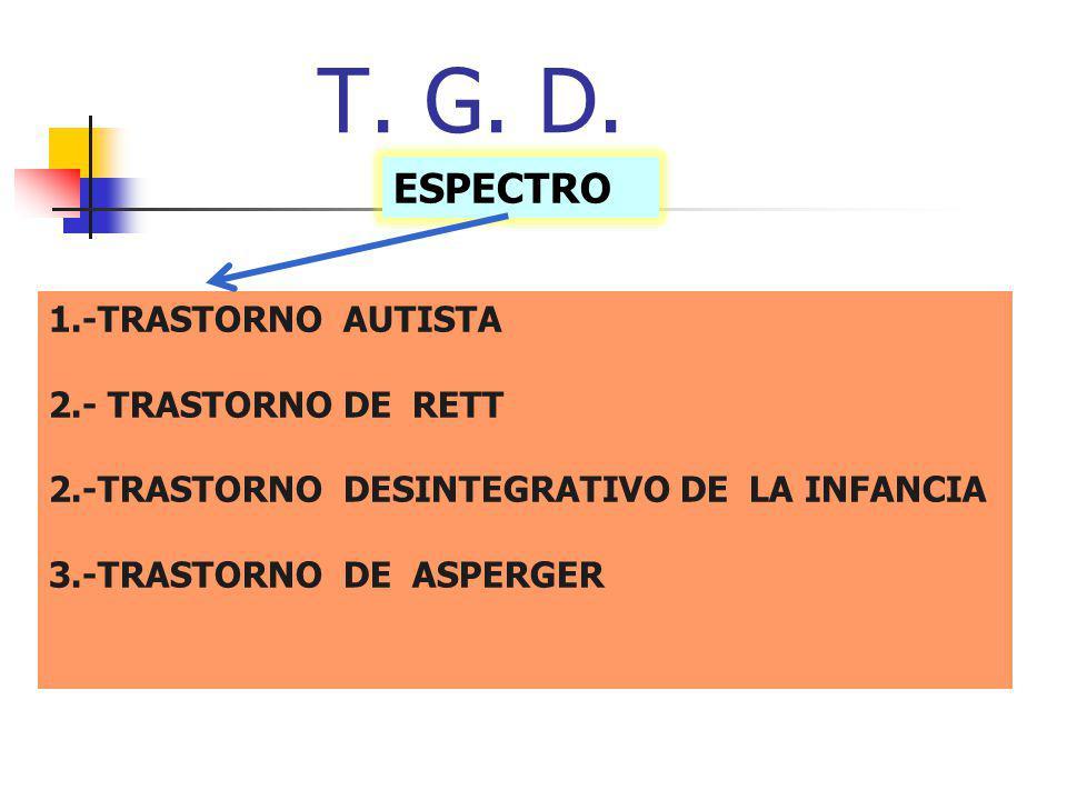 1.-TRASTORNO AUTISTA 2.- TRASTORNO DE RETT 2.-TRASTORNO DESINTEGRATIVO DE LA INFANCIA 3.-TRASTORNO DE ASPERGER T. G. D. ESPECTRO