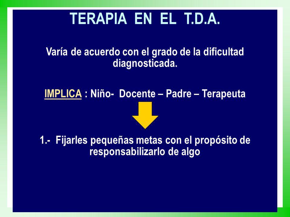 TERAPIA EN EL T.D.A. Varía de acuerdo con el grado de la dificultad diagnosticada. IMPLICA : Niño- Docente – Padre – Terapeuta 1.- Fijarles pequeñas m