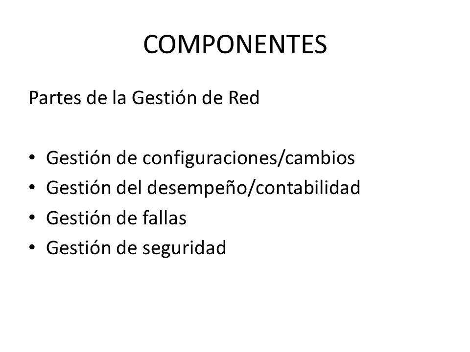 COMPONENTES Partes de la Gestión de Red Gestión de configuraciones/cambios Gestión del desempeño/contabilidad Gestión de fallas Gestión de seguridad