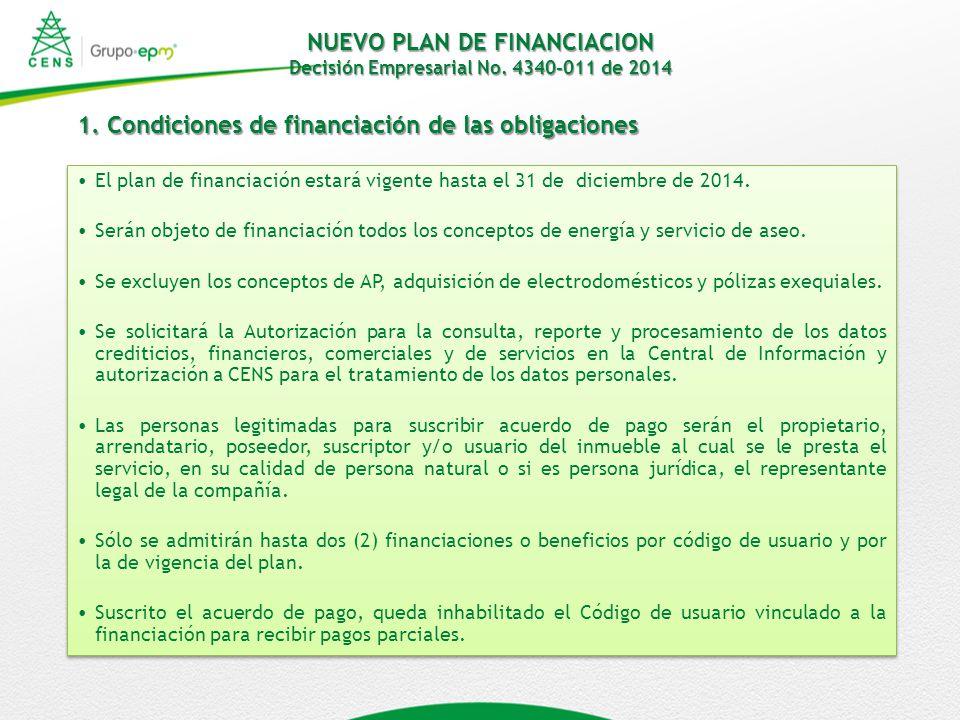 NUEVO PLAN DE FINANCIACION Decisión Empresarial No.
