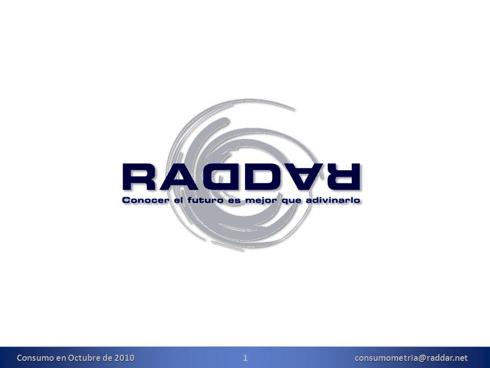 22consumometria@raddar.net Consumo en Octubre de 2010 Top 25 de Productos: incremento del Pocketshare