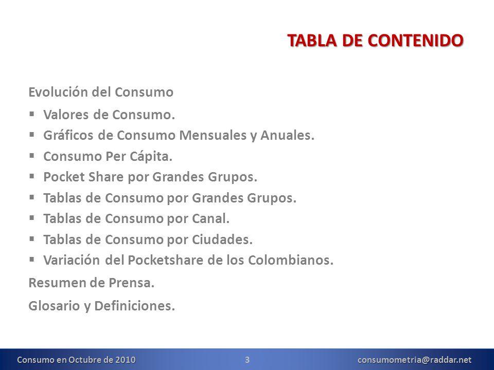 4consumometria@raddar.net El consumo en el mes de Octubre presentó una variación de 1,68% con respecto al mes anterior y un crecimiento de 8,39% con respecto al mismo mes del año anterior.