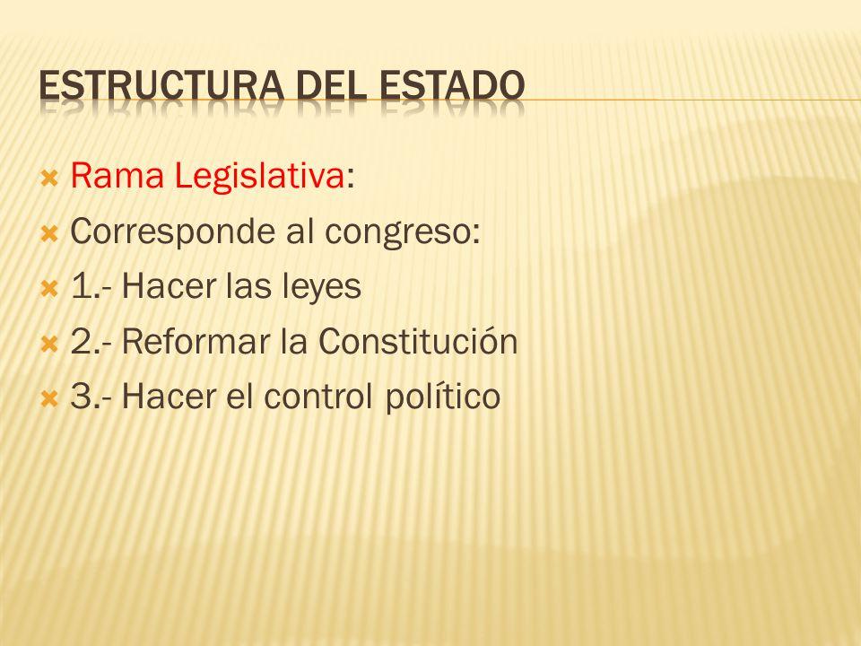 Rama Legislativa: Corresponde al congreso: 1.- Hacer las leyes 2.- Reformar la Constitución 3.- Hacer el control político