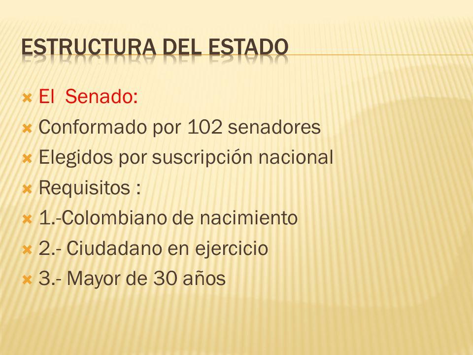 El Senado: Conformado por 102 senadores Elegidos por suscripción nacional Requisitos : 1.-Colombiano de nacimiento 2.- Ciudadano en ejercicio 3.- Mayo