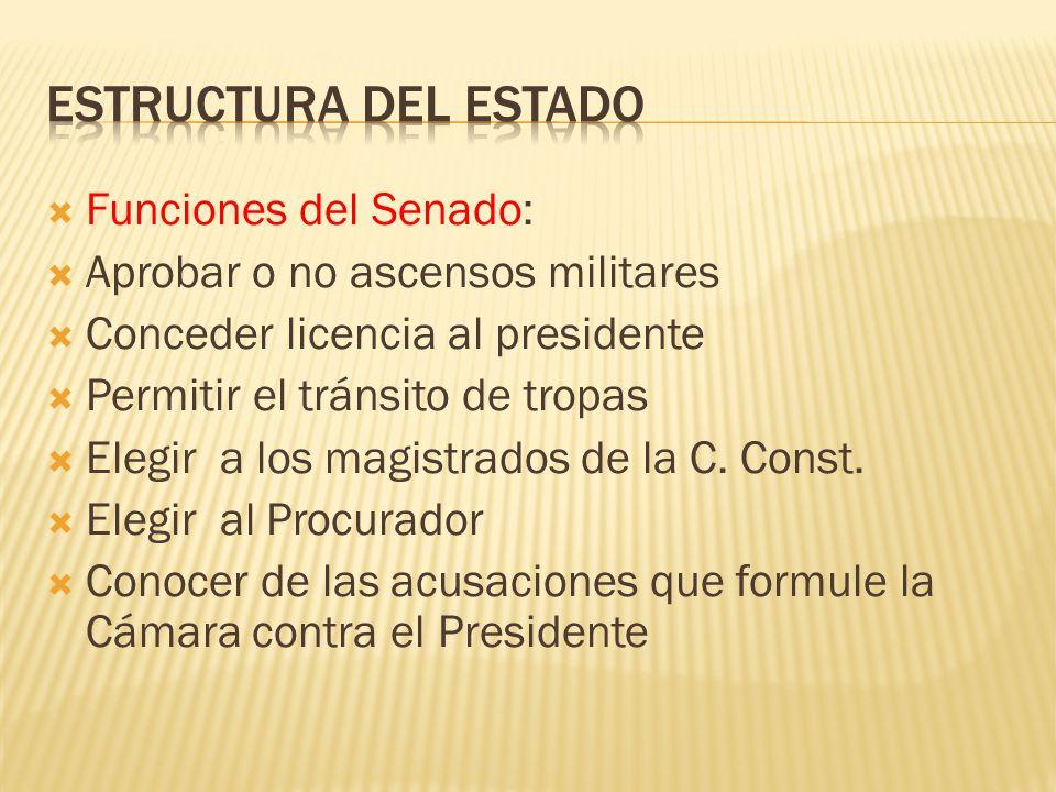 Funciones del Senado: Aprobar o no ascensos militares Conceder licencia al presidente Permitir el tránsito de tropas Elegir a los magistrados de la C.