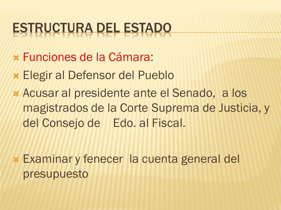 Funciones de la Cámara: Elegir al Defensor del Pueblo Acusar al presidente ante el Senado, a los magistrados de la Corte Suprema de Justicia, y del Co