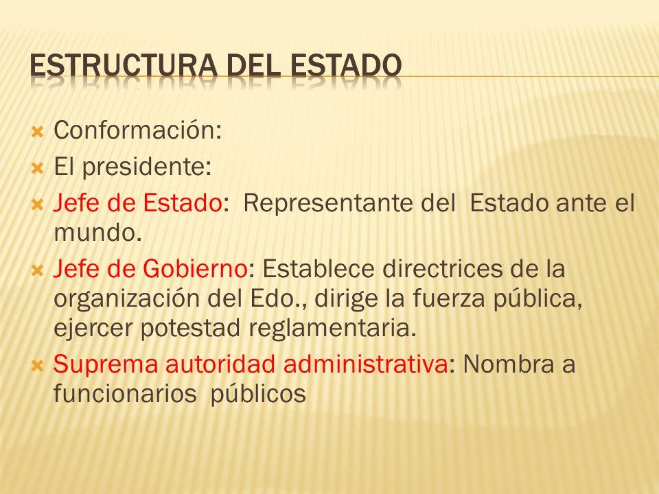 Conformación: El presidente: Jefe de Estado: Representante del Estado ante el mundo. Jefe de Gobierno: Establece directrices de la organización del Ed