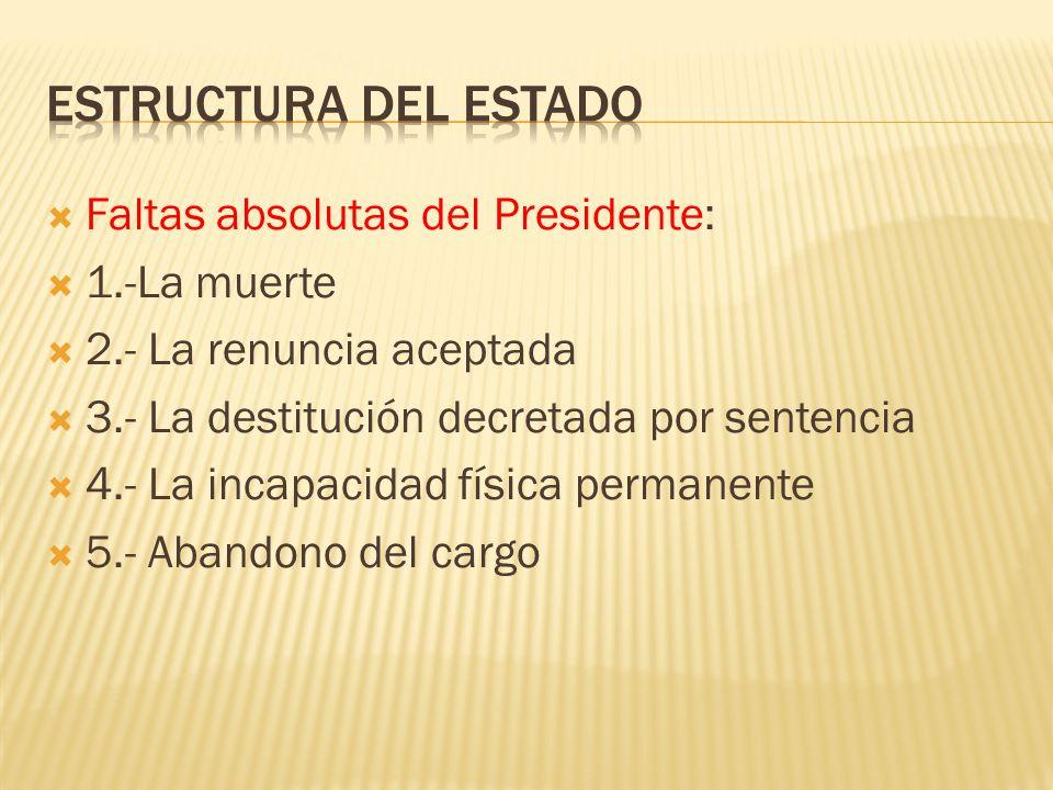 Faltas absolutas del Presidente: 1.-La muerte 2.- La renuncia aceptada 3.- La destitución decretada por sentencia 4.- La incapacidad física permanente