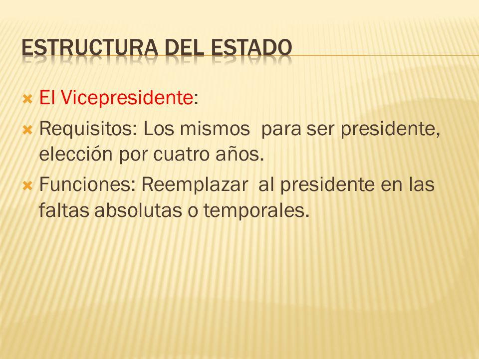 El Vicepresidente: Requisitos: Los mismos para ser presidente, elección por cuatro años. Funciones: Reemplazar al presidente en las faltas absolutas o