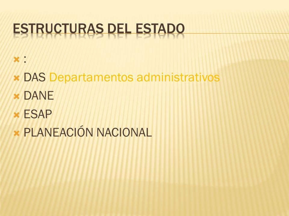 : DAS Departamentos administrativos DANE ESAP PLANEACIÓN NACIONAL