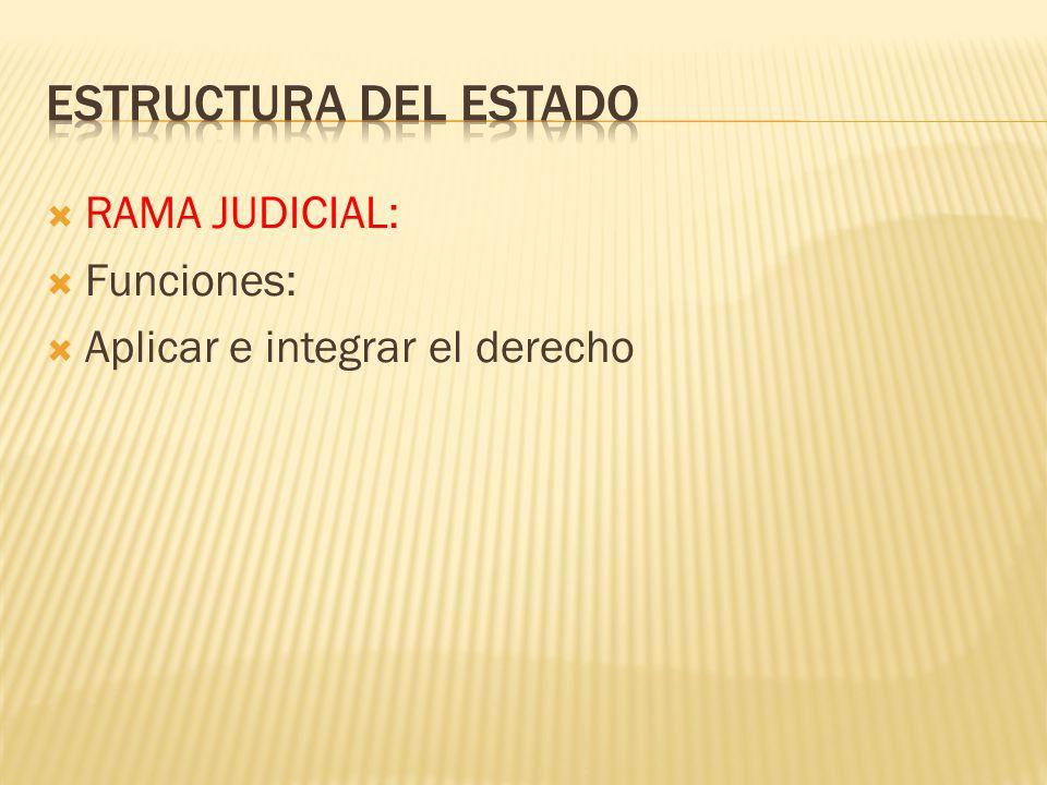 RAMA JUDICIAL: Funciones: Aplicar e integrar el derecho