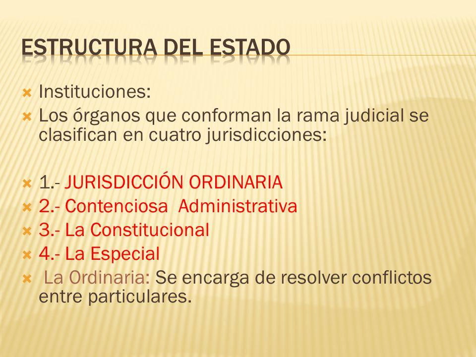 Instituciones: Los órganos que conforman la rama judicial se clasifican en cuatro jurisdicciones: 1.- JURISDICCIÓN ORDINARIA 2.- Contenciosa Administr