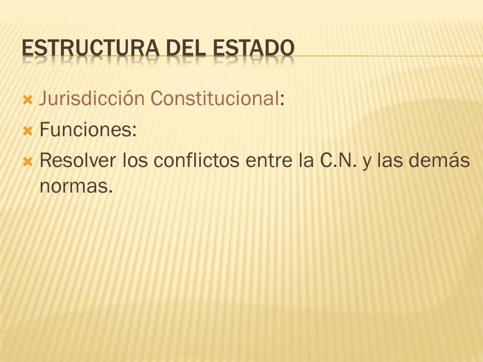 Jurisdicción Constitucional: Funciones: Resolver los conflictos entre la C.N. y las demás normas.