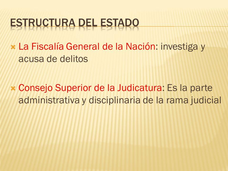 La Fiscalía General de la Nación: investiga y acusa de delitos Consejo Superior de la Judicatura: Es la parte administrativa y disciplinaria de la ram