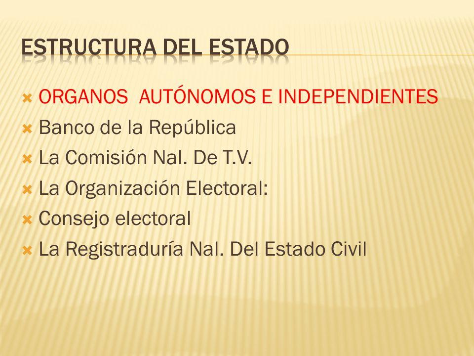 ORGANOS AUTÓNOMOS E INDEPENDIENTES Banco de la República La Comisión Nal. De T.V. La Organización Electoral: Consejo electoral La Registraduría Nal. D