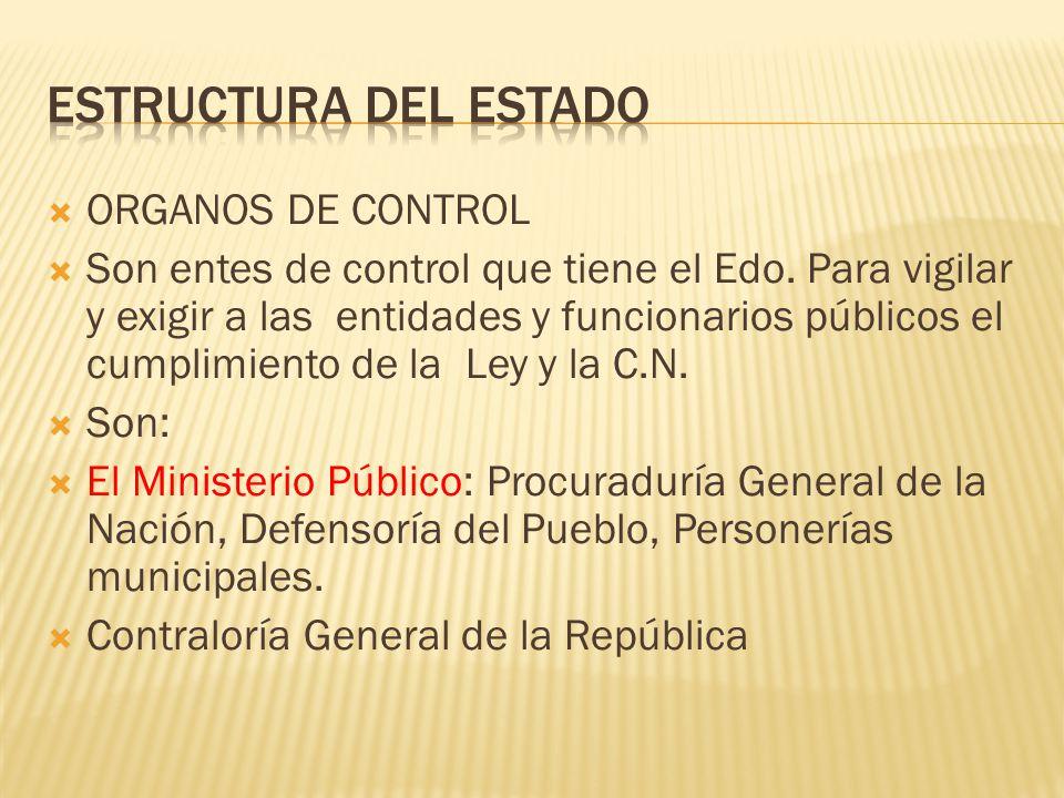 ORGANOS DE CONTROL Son entes de control que tiene el Edo. Para vigilar y exigir a las entidades y funcionarios públicos el cumplimiento de la Ley y la