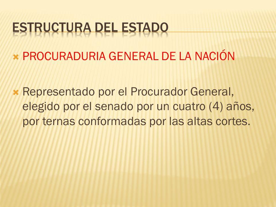 PROCURADURIA GENERAL DE LA NACIÓN Representado por el Procurador General, elegido por el senado por un cuatro (4) años, por ternas conformadas por las