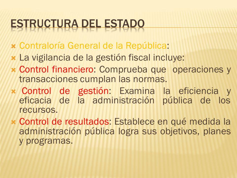 Contraloría General de la República: La vigilancia de la gestión fiscal incluye: Control financiero: Comprueba que operaciones y transacciones cumplan