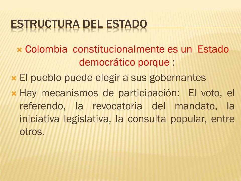 Colombia constitucionalmente es un Estado democrático porque : El pueblo puede elegir a sus gobernantes Hay mecanismos de participación: El voto, el r