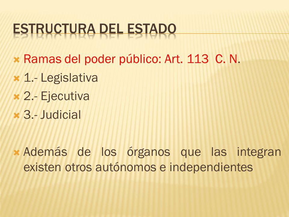 Ramas del poder público: Art. 113 C. N. 1.- Legislativa 2.- Ejecutiva 3.- Judicial Además de los órganos que las integran existen otros autónomos e in