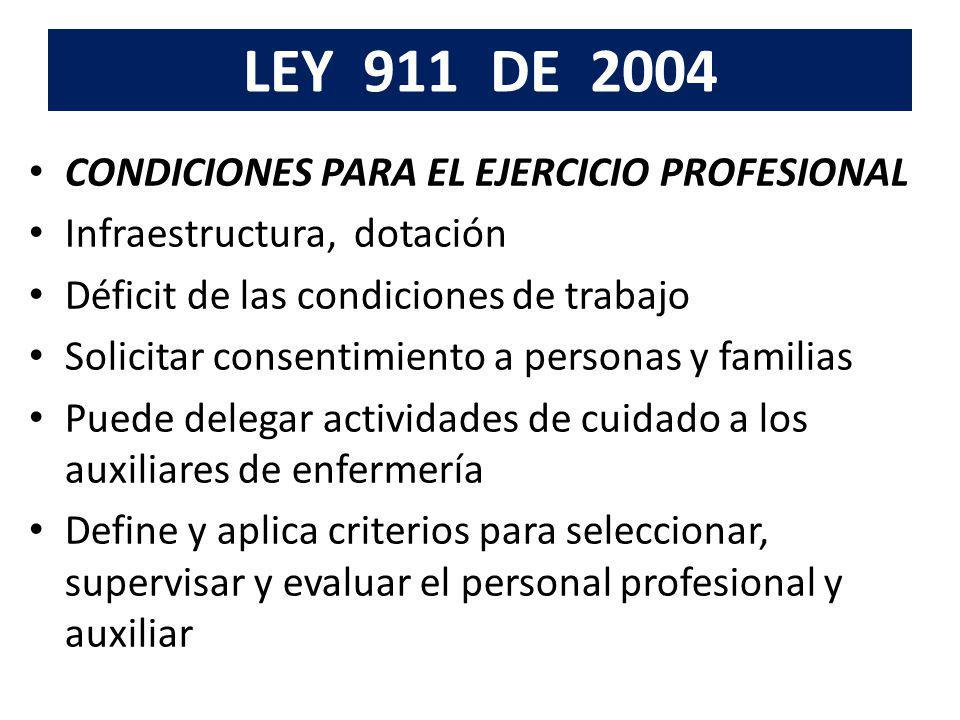 LEY 911 DE 2004 CONDICIONES PARA EL EJERCICIO PROFESIONAL Infraestructura, dotación Déficit de las condiciones de trabajo Solicitar consentimiento a p