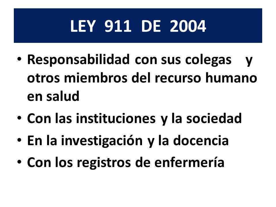 LEY 911 DE 2004 Responsabilidad con sus colegas y otros miembros del recurso humano en salud Con las instituciones y la sociedad En la investigación y