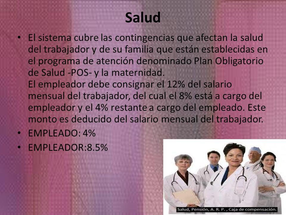 Caja de Compensación: 4% SENA: 2% ICBF: 3% TOTAL: 9%