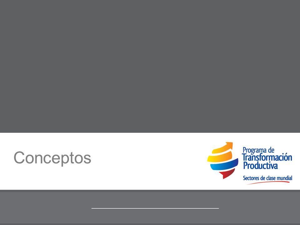Cómo: evangelizar el uso del outsourcing por parte de otros sectores de la economía BPO, ITO, KPO BPO: Expectativas de negocios por más de $650 MM Próximo evento Cali: finales de octubre 2012