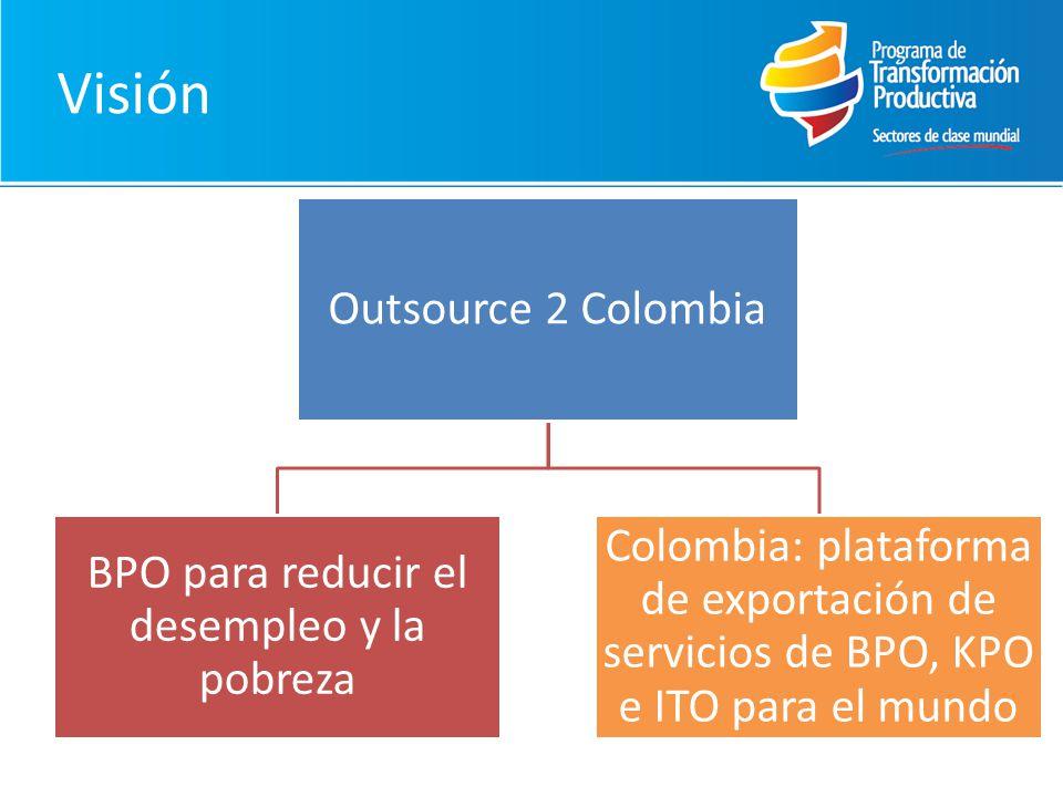 Visión Outsource 2 Colombia BPO para reducir el desempleo y la pobreza Colombia: plataforma de exportación de servicios de BPO, KPO e ITO para el mund