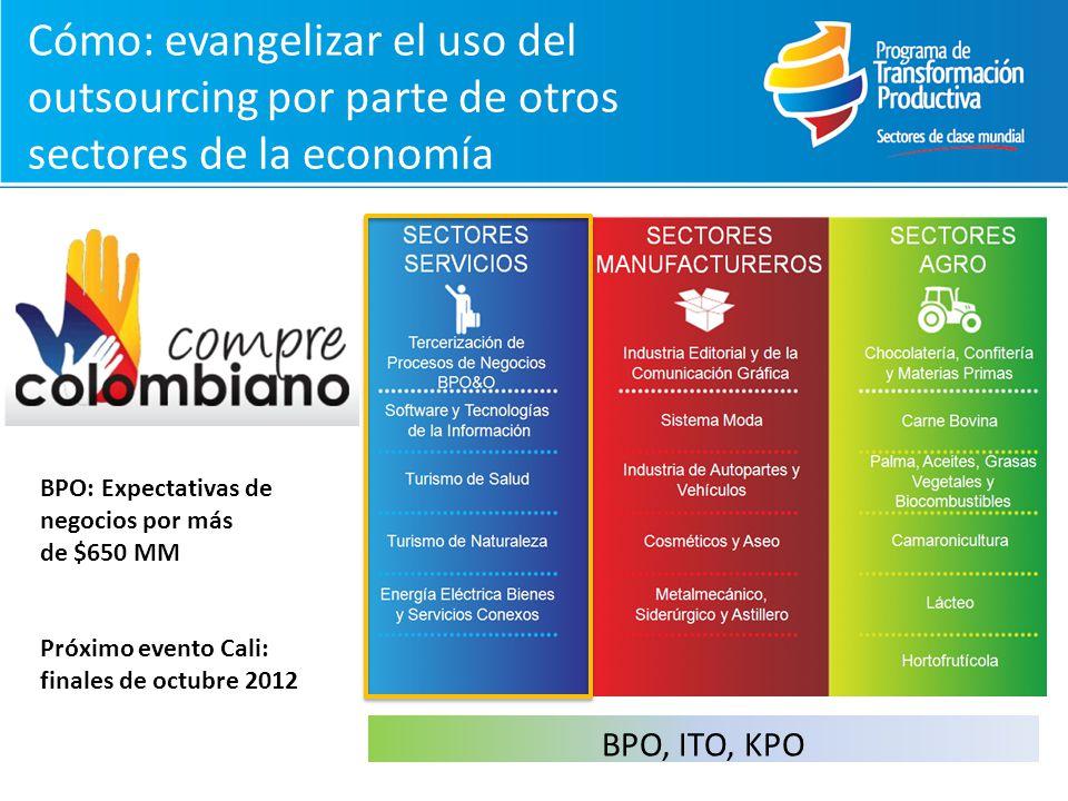 Cómo: evangelizar el uso del outsourcing por parte de otros sectores de la economía BPO, ITO, KPO BPO: Expectativas de negocios por más de $650 MM Pró
