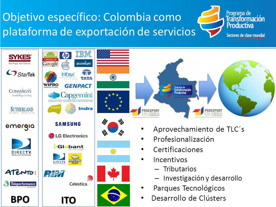 Objetivo específico: Colombia como plataforma de exportación de servicios ITO BPO Aprovechamiento de TLC´s Profesionalización Certificaciones Incentivos – Tributarios – Investigación y desarrollo Parques Tecnológicos Desarrollo de Clústers
