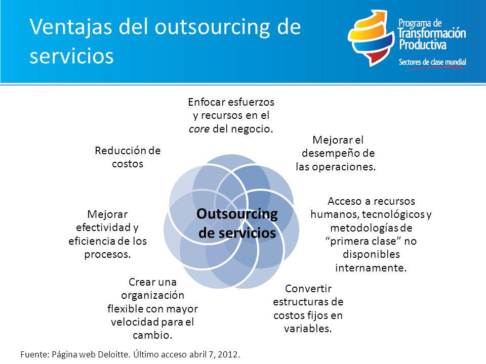 Ventajas del outsourcing de servicios Enfocar esfuerzos y recursos en el core del negocio. Mejorar el desempeño de las operaciones. Acceso a recursos