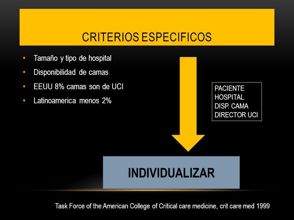 CRITERIOS ESPECIFICOS Tamaño y tipo de hospital Disponibilidad de camas EEUU 8% camas son de UCI Latinoamerica menos 2% Task Force of the American Col