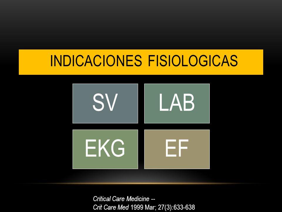 INDICACIONES FISIOLOGICAS SVLAB EKGEF Critical Care Medicine -- Crit Care Med 1999 Mar; 27(3):633-638