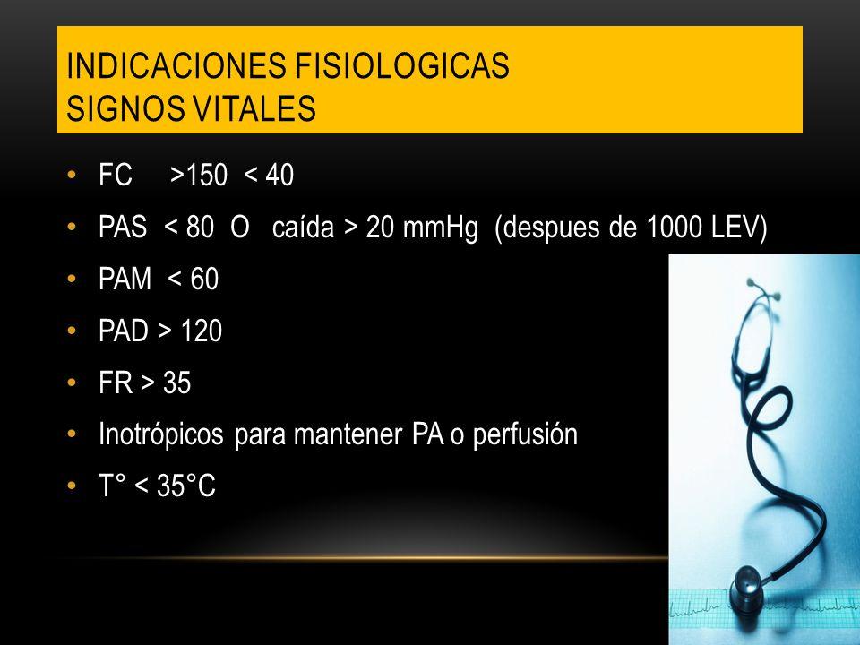 INDICACIONES FISIOLOGICAS SIGNOS VITALES FC >150 < 40 PAS 20 mmHg (despues de 1000 LEV) PAM < 60 PAD > 120 FR > 35 Inotrópicos para mantener PA o perf