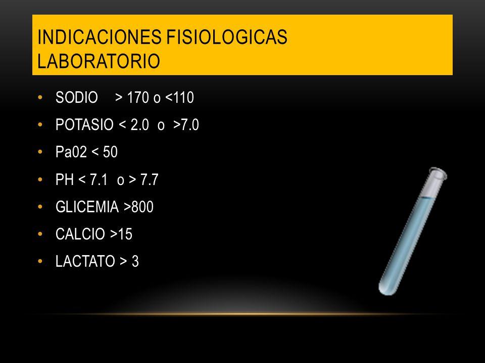 SODIO > 170 o <110 POTASIO 7.0 Pa02 < 50 PH 7.7 GLICEMIA >800 CALCIO >15 LACTATO > 3 INDICACIONES FISIOLOGICAS LABORATORIO