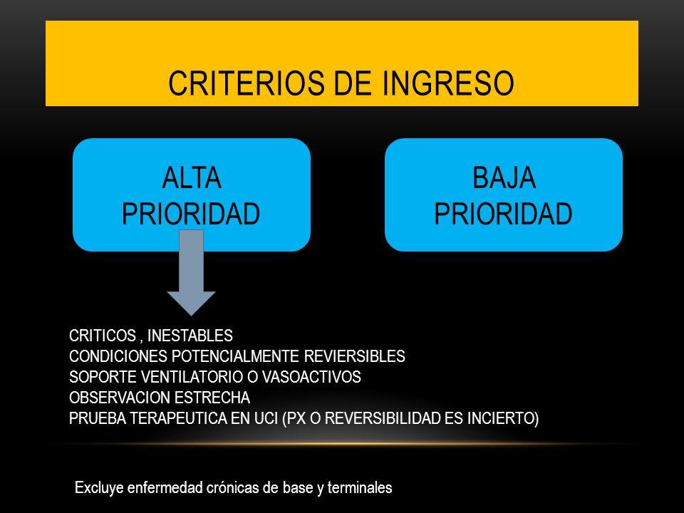 CRITERIOS DE INGRESO ALTA PRIORIDAD BAJA PRIORIDAD CRITICOS, INESTABLES CONDICIONES POTENCIALMENTE REVIERSIBLES SOPORTE VENTILATORIO O VASOACTIVOS OBS