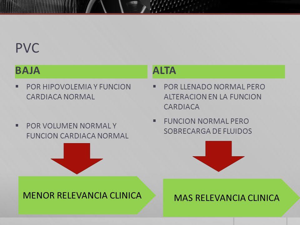 PVC BAJAALTA POR HIPOVOLEMIA Y FUNCION CARDIACA NORMAL POR VOLUMEN NORMAL Y FUNCION CARDIACA NORMAL POR LLENADO NORMAL PERO ALTERACION EN LA FUNCION CARDIACA FUNCION NORMAL PERO SOBRECARGA DE FLUIDOS MENOR RELEVANCIA CLINICA MAS RELEVANCIA CLINICA