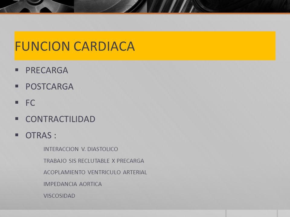 FUNCION CARDIACA PRECARGA POSTCARGA FC CONTRACTILIDAD OTRAS : INTERACCION V.